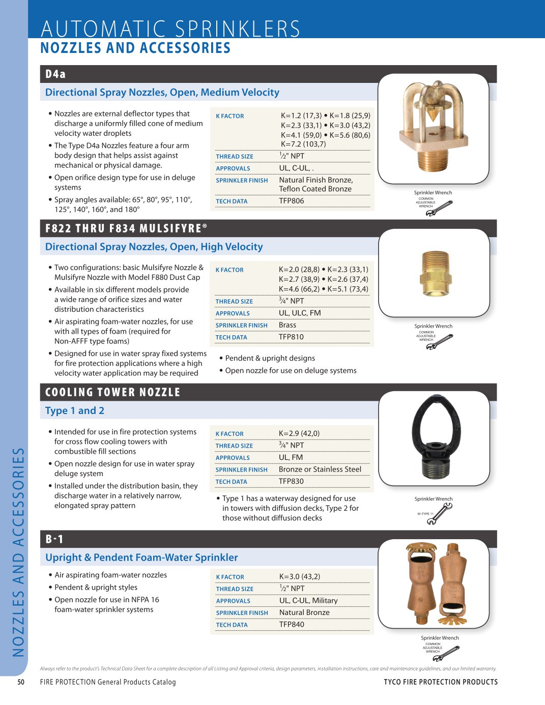 Tyco Fire Protection Products - General Products Catalog
